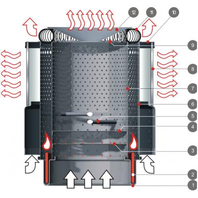 Autonominis šildytuvas SOLIAROGAZ 1,8 kW 2